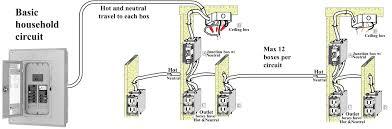 basic house wiring diagrams basic wiring diagrams instruction