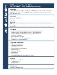 Busboy Resume Examples by Best Photos Of Volunteer Job Descriptions For Resume Volunteer