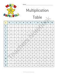 the 25 best free multiplication worksheets ideas on pinterest