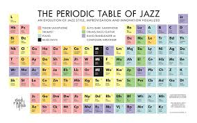 Periodic Table Timeline Now Available The Periodic Table Of Jazz U2014 Red Raspus Music