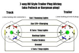 7 with seven wire trailer plug diagrams gooddy org