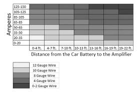 volvo diagram 2013 wiring vhd84f200 volvo schematics and wiring