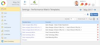 performance matrix templates
