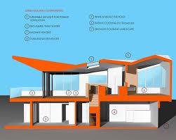 free download interior design business software goodhomez com