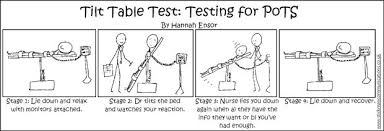 tilt table test pots the dreaded tilt table test a pots diagnosis spoonie sophia