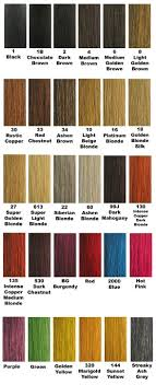 kankalone hair colors mahogany 10 best hair color charts images on pinterest colourful hair