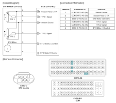 100 kia sportage ecu wiring diagram solved 2000 kia