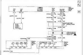 wiring diagram for pioneer avh p1400dvd wiring diagram