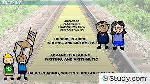student grouping strategies for reading instruction study com