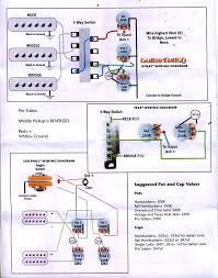 gfs pickups wiring diagram wiring diagram and schematic diagram