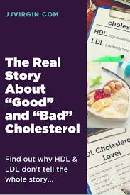 best 25 ldl cholesterol ideas on pinterest lower ldl