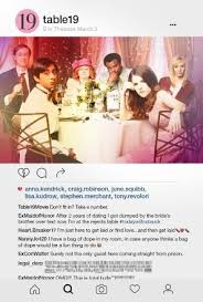 table 19 full movie online free watch table 19 2017 online full movie for free on bobmovies