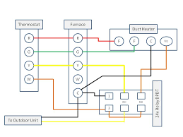 thermostat wiring explained in heating and cooling diagram