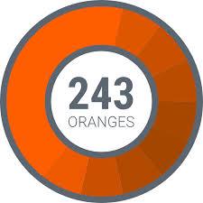 Warm Orange Color Colors U2013 The Paint Studio