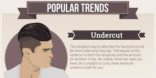 the most popular men u0027s hairstyles bi