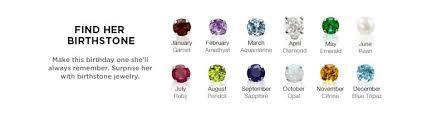 birthstone jewelry for gemstone jewelry kohl s
