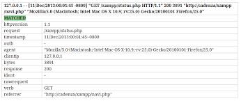 grok pattern exles logstash testing logstash grok patterns online fabian lee