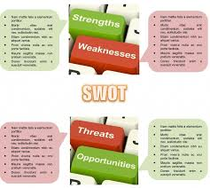 36 best swot images on pinterest career templates and