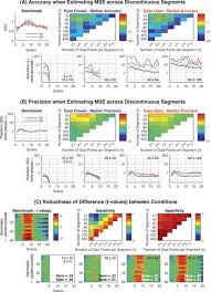 An Information Maximization Approach To Blind Separation And Blind Deconvolution On The Estimation Of Brain Signal Entropy From Sparse Neuroimaging