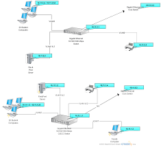 Fishbone Lab Diagram Template by Studednt Computer Lab Network Diagrams Creately