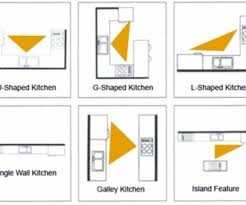 kitchen triangle design with island kitchen kitchen design triangle beautiful kitchen design triangle