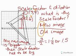 scale factor and dilation youtube