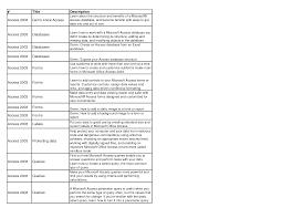 8 simple business proposal template procedure sample plan free