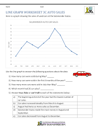 line graph worksheets 3rd grade