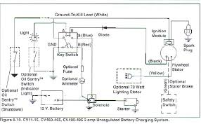 wiring diagram for a toro riding lawn mower u2013 readingrat net