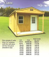 dennis ringler 12x16 grid house simple solar homesteading photo shed plans 12x24 images how to build a loft in storage shed