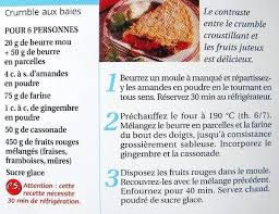 fiche cuisine crumble aux baies rouges