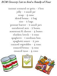 when churches hold food drives on our behalf this is the list of