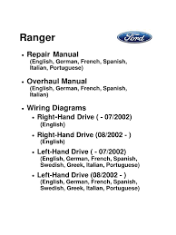 ranger repair manual pdf piston throttle