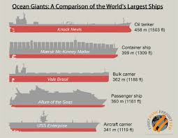 ocean giants a comparison of the world u0027s largest ships visual ly
