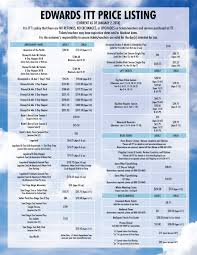 6 Flags Ticket Prices Information Tickets And Travel U2013 412 Fss