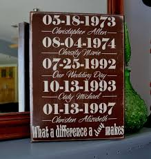 signs and decor important dates custom wood sign home decor family what a signs