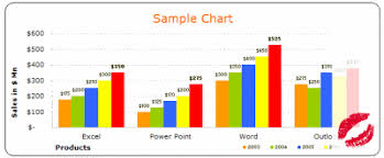 Excel Graph Template Free Excel Chart Templates Your Bar Pie Charts Beautiful