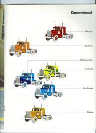convpaint3 jpg truck art pinterest paint schemes paint