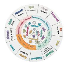 hebrew calendars best 25 calendar ideas on judaism learn