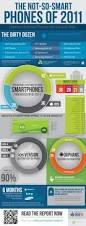 Htc Wildfire Notes App by 46 Best Web Digital U0026 Social Images On Pinterest Digital