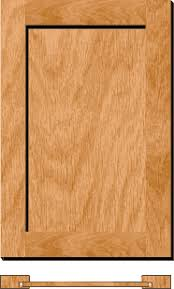 Buying Kitchen Cabinet Doors 8 Of The Most Popular Kitchen Cabinet Door Styles