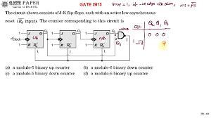 symbols glamorous gate ece decoding logic for mod ripple