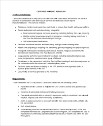 Cna Description For Resume Waitress Job Description Sample Waiter Bartender Job Description