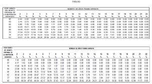 tablas y tarifas isr pagos provisionales 2016 shcp13 cimg 223802 png
