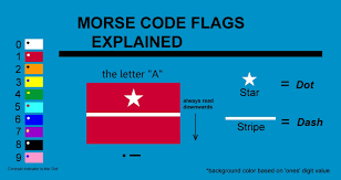Blue Flag With Stars The Voice Of Vexillology Flags U0026 Heraldry Morse Code Flag For