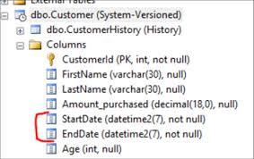 sql 2016 temporal table querying sql server temporal table metadata