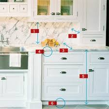 Distance Between Island And Cabinets All About Kitchen Cabinets Kitchen Cabinetry Custom Cabinetry