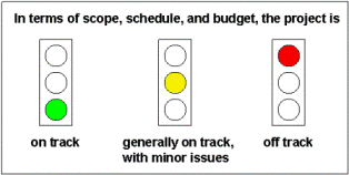 stoplight report template project management dashboard