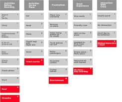 Virgin America Flight Map by Let It Fly Redesigning Virgin Atlantic U0027s Flying Experience