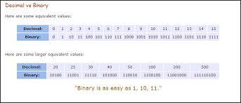 addition binary addition worksheets pdf free math worksheets